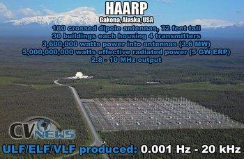 haarp-iri-statistics1.jpg